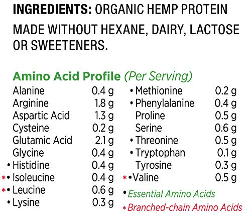 Nutiva Organic Cold-Pressed Raw Hemp Seed Protein Powder, Hi-Fiber, 16 Ounce | USDA Organic, Non-GMO | Vegan, Gluten-Free, Keto & Paleo | Plant Protein with Fiber & Essential Amino Acids