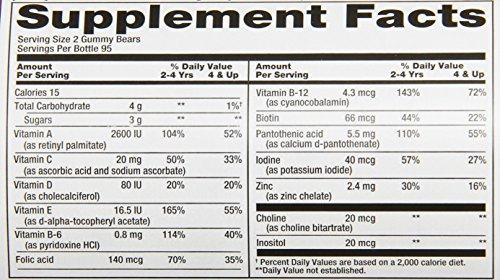 Rhino Gummy Bear Vitamins, 190-Count Bottle