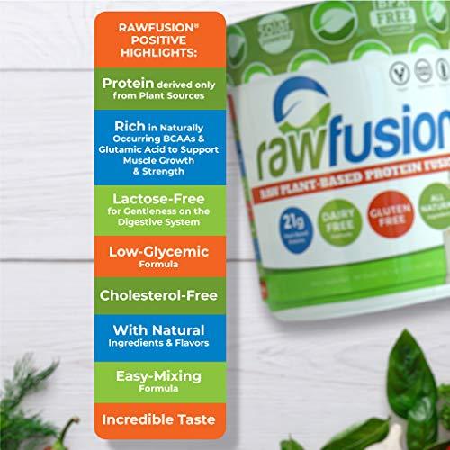 SAN Raw Fusion Supplement, Banana Nut, 1 Pound