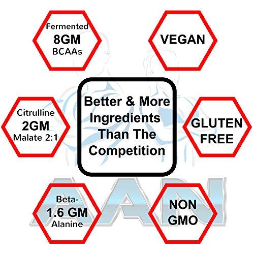 AAN Plant-Based BCAAs - 8g Vegan BCAAs per Serving (30 Servings, Strawberry Banana)